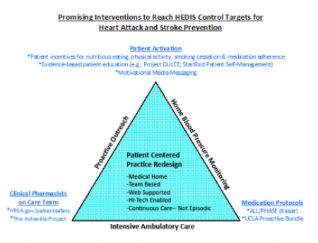 Right Care Initiative | Health Research for Action